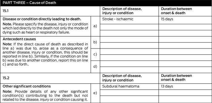 Non reporting of reportable deaths to the coroner when in doubt the death certificate shows the cause of death assigned by the medical practitioner as natural causes from a stroke 15 days earlier yadclub Choice Image