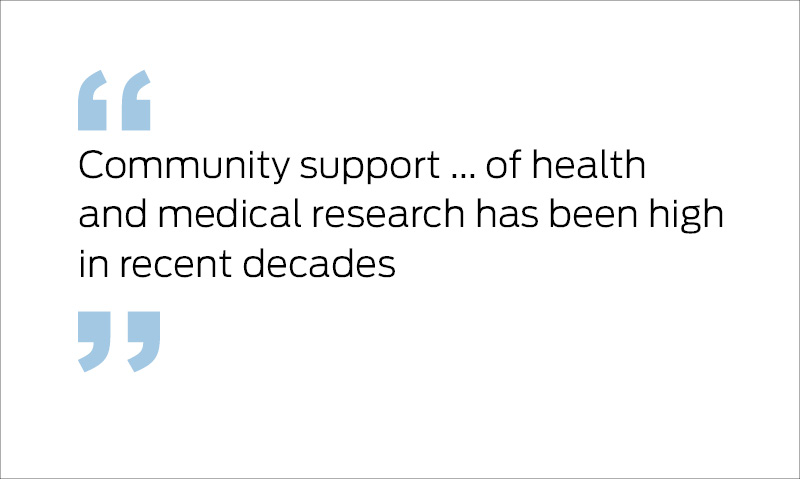 A history of health and medical research in Australia | The