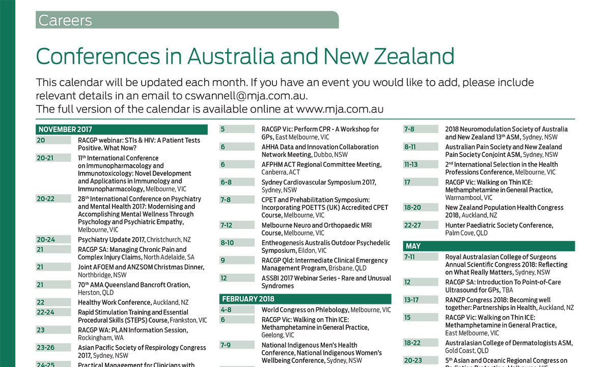 Conferences in Australia and New Zealand | The Medical